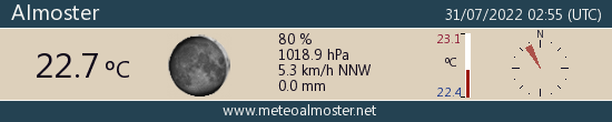 MeteoAlmoster